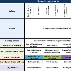 Strategic plan in excel format business templates strategic plan in excel format wajeb Gallery