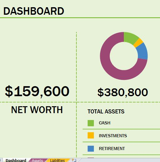 Personal Networth Calculator Excel Template Business Templates